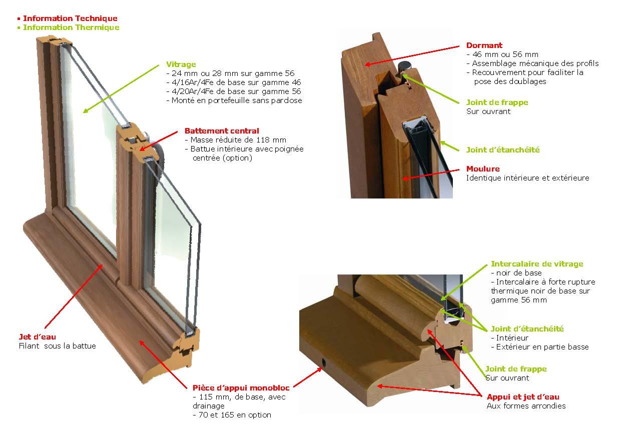 Fima menuiseries du haut lignon batisalon salon - Comment couper du double vitrage ...